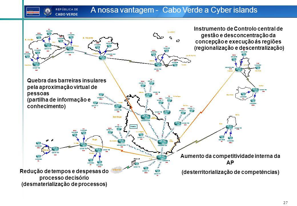 A nossa vantagem - Cabo Verde a Cyber islands