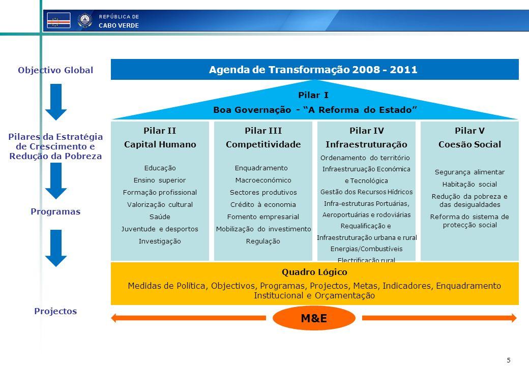 M&E Agenda de Transformação 2008 - 2011 Pilar I