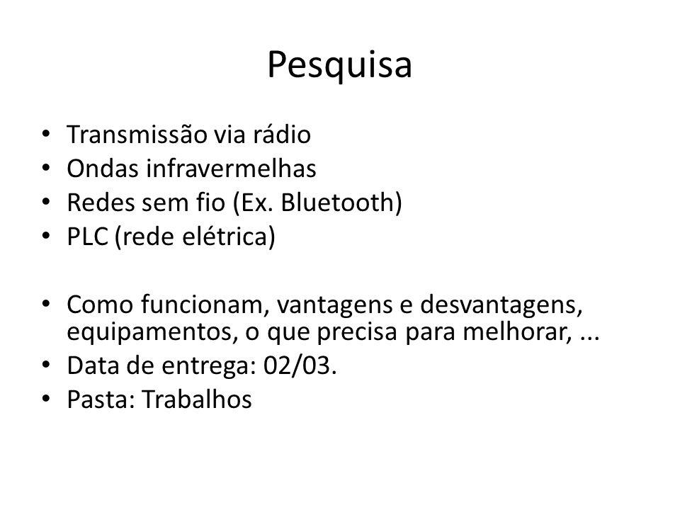 Pesquisa Transmissão via rádio Ondas infravermelhas