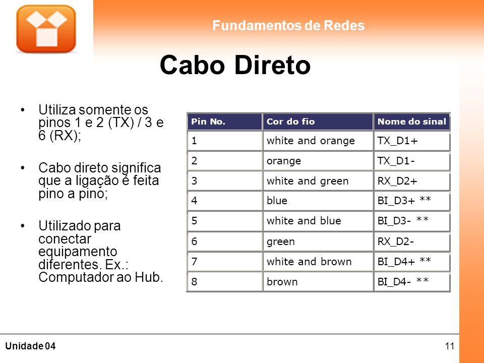 Cabo Direto Utiliza somente os pinos 1 e 2 (TX) / 3 e 6 (RX);