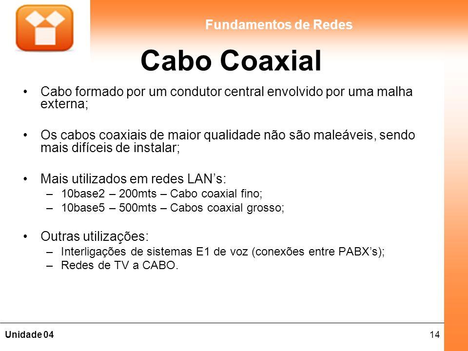 Cabo Coaxial Cabo formado por um condutor central envolvido por uma malha externa;