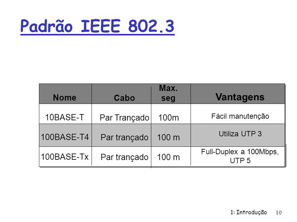 Padrão IEEE 802.3 Vantagens Max. seg Nome Cabo 100m 10BASE-T
