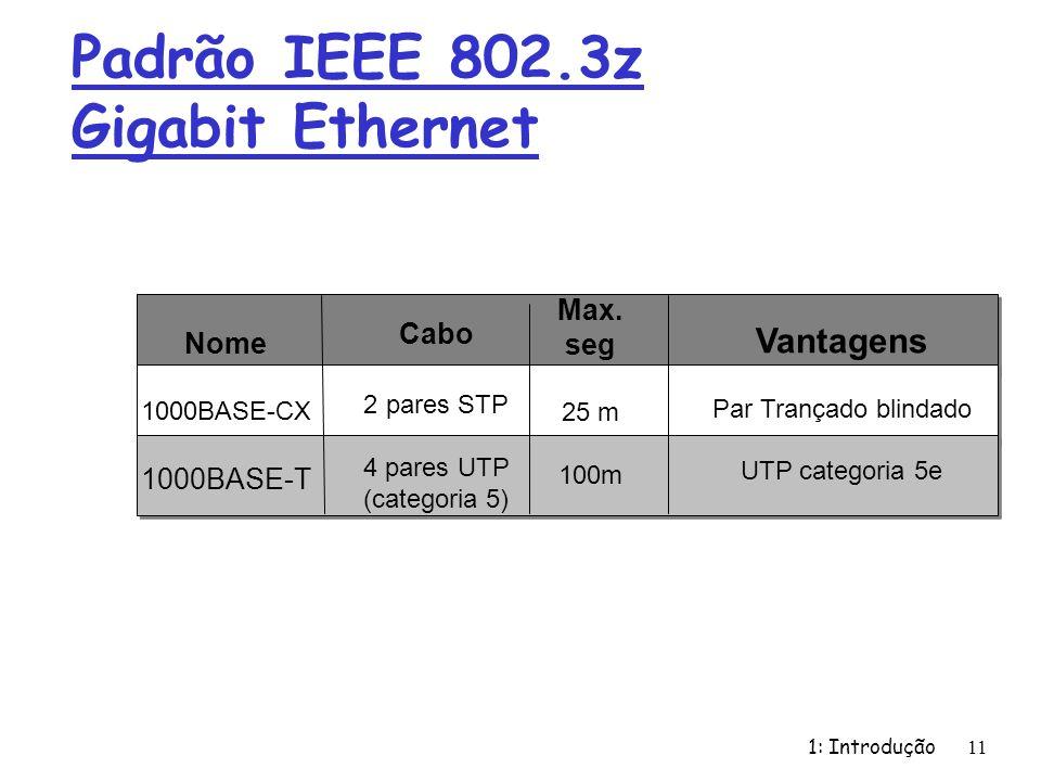 Padrão IEEE 802.3z Gigabit Ethernet