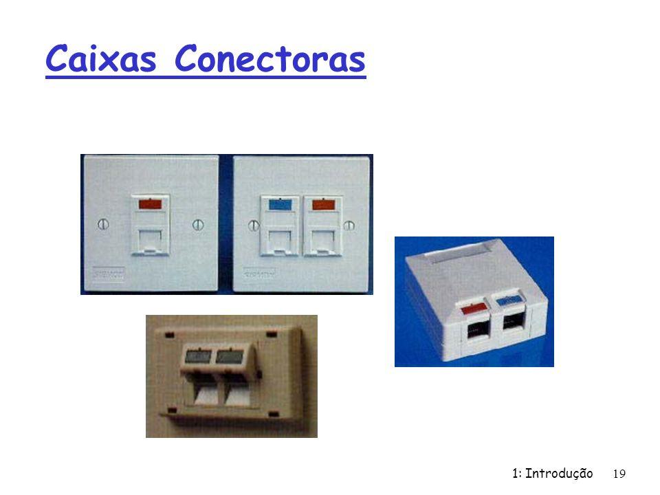 Caixas Conectoras 1: Introdução