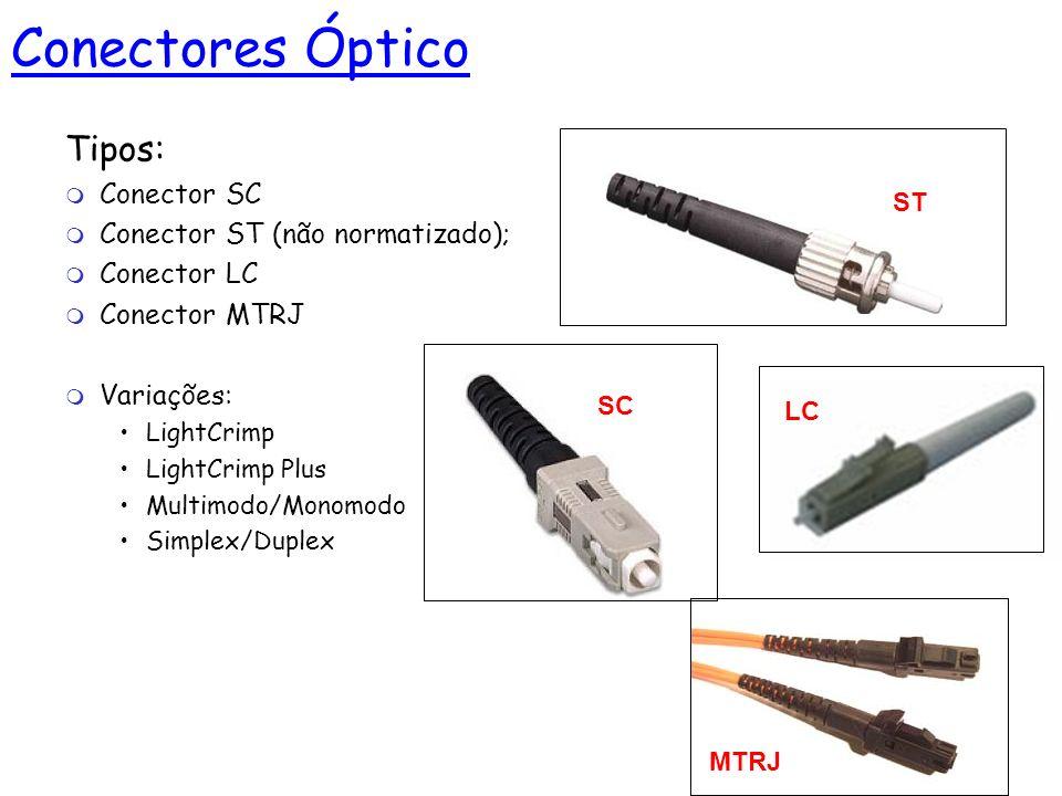 Conectores Óptico Tipos: Conector SC Conector ST (não normatizado);