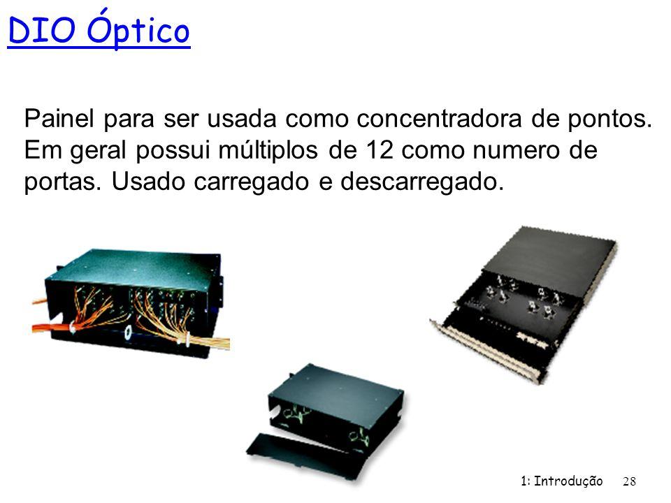 DIO Óptico Painel para ser usada como concentradora de pontos. Em geral possui múltiplos de 12 como numero de portas. Usado carregado e descarregado.