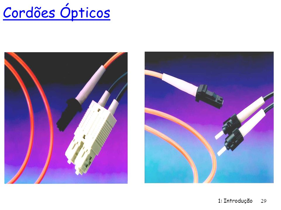 Cordões Ópticos 1: Introdução
