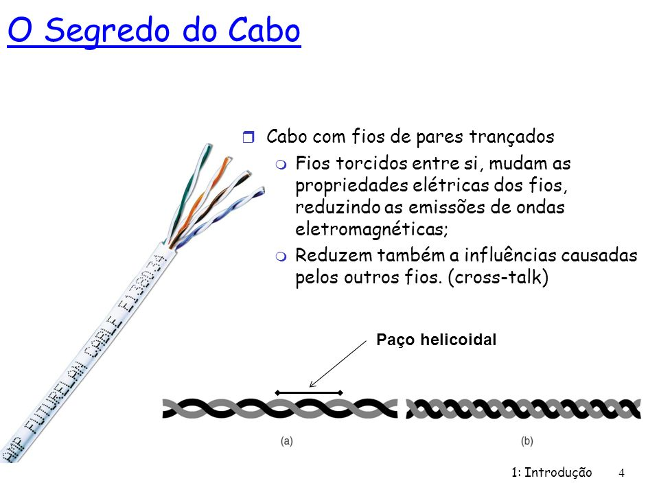 O Segredo do Cabo Cabo com fios de pares trançados:
