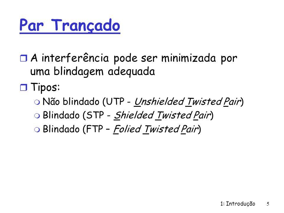 Par Trançado A interferência pode ser minimizada por uma blindagem adequada. Tipos: Não blindado (UTP - Unshielded Twisted Pair)