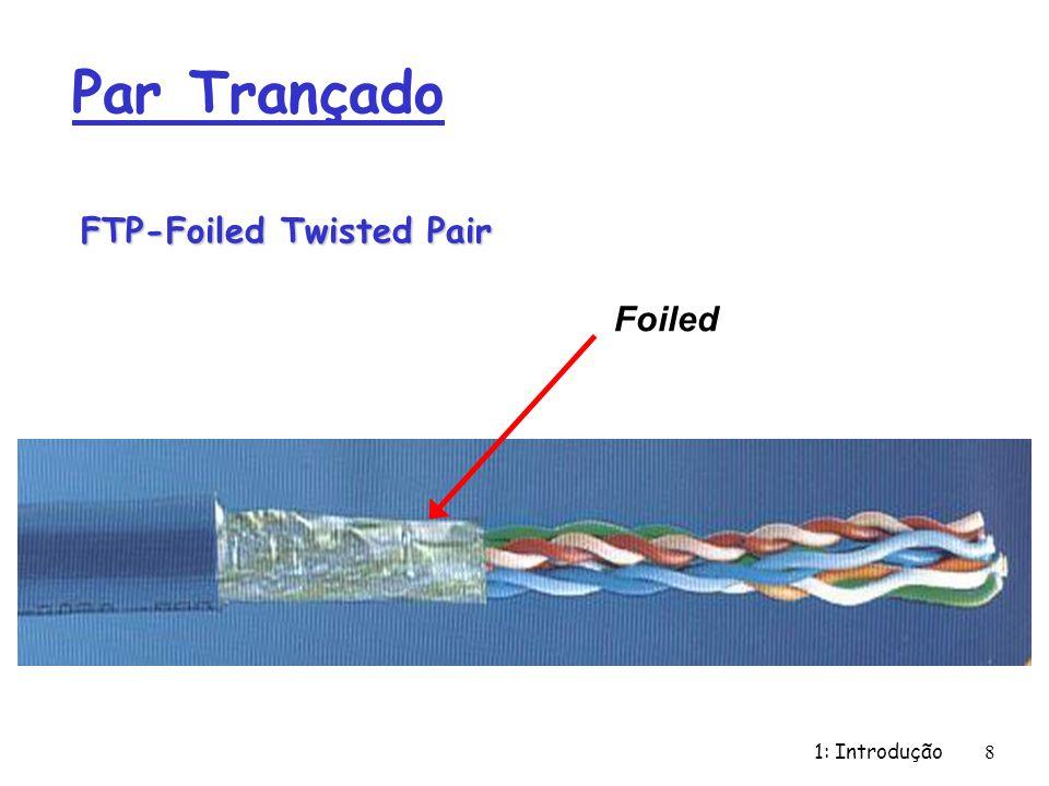 Par Trançado FTP-Foiled Twisted Pair Foiled 1: Introdução
