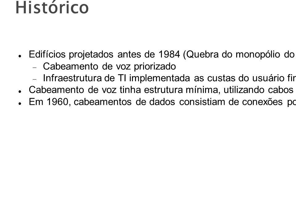 Histórico Edifícios projetados antes de 1984 (Quebra do monopólio do Sistema Bell) Cabeamento de voz priorizado.
