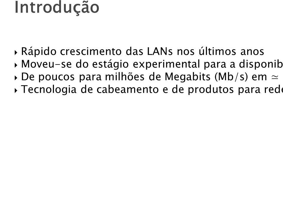 Introdução Rápido crescimento das LANs nos últimos anos