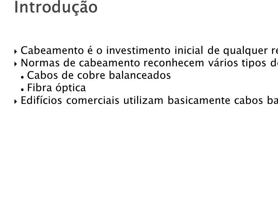 Introdução Cabeamento é o investimento inicial de qualquer rede de telecomunicações, sendo essa infra análoga a fundação de um prédio.
