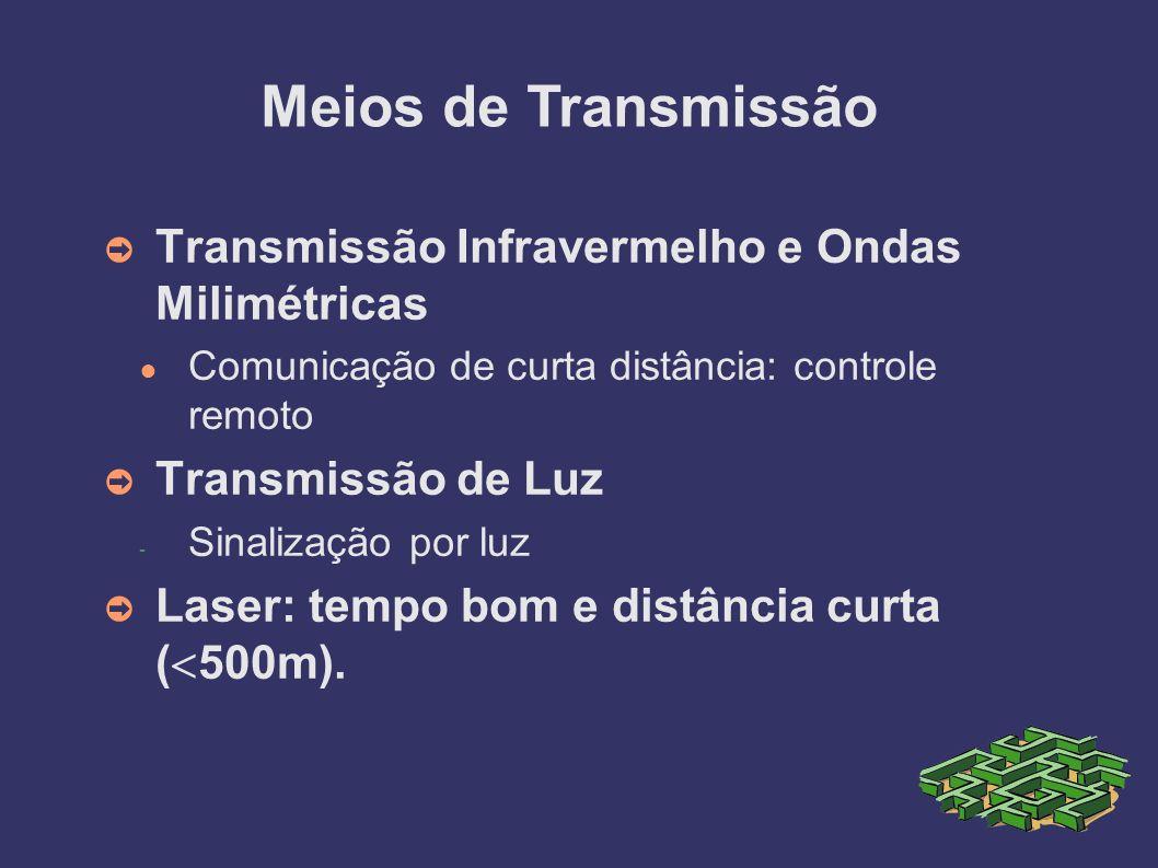 Meios de Transmissão Transmissão Infravermelho e Ondas Milimétricas