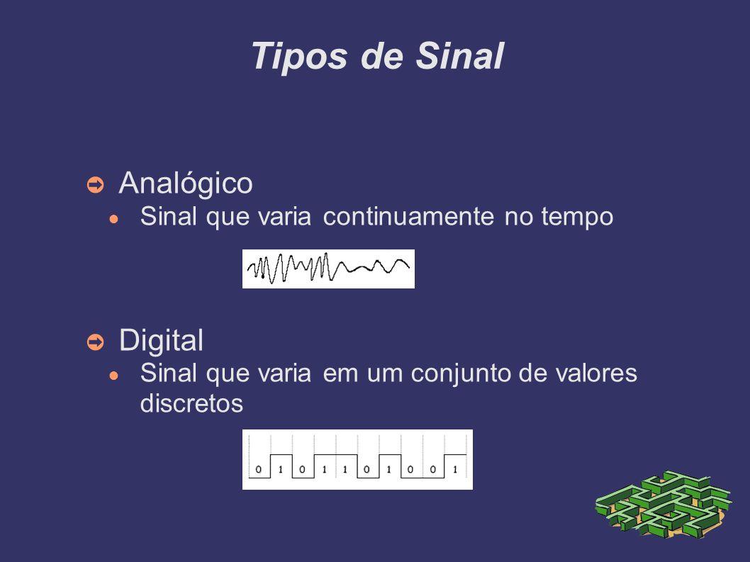 Tipos de Sinal Analógico Digital