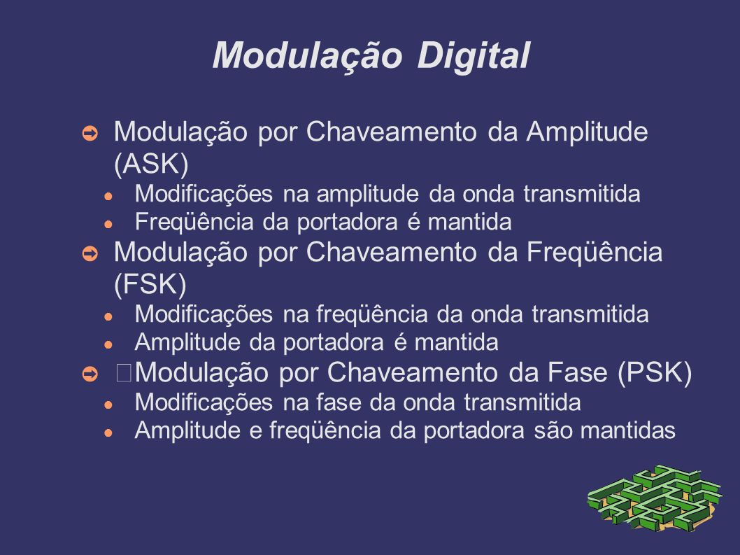 Modulação Digital Modulação por Chaveamento da Amplitude (ASK)