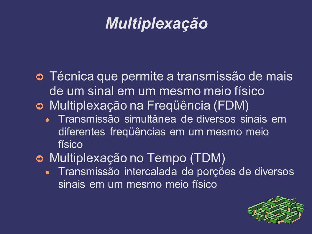 Multiplexação Técnica que permite a transmissão de mais de um sinal em um mesmo meio físico. Multiplexação na Freqüência (FDM)