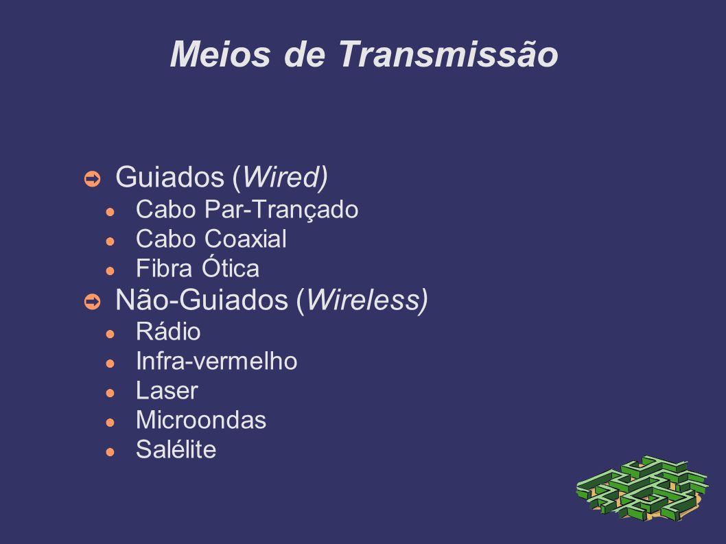Meios de Transmissão Guiados (Wired) Não-Guiados (Wireless)