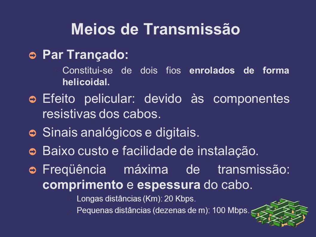 Meios de Transmissão Par Trançado: