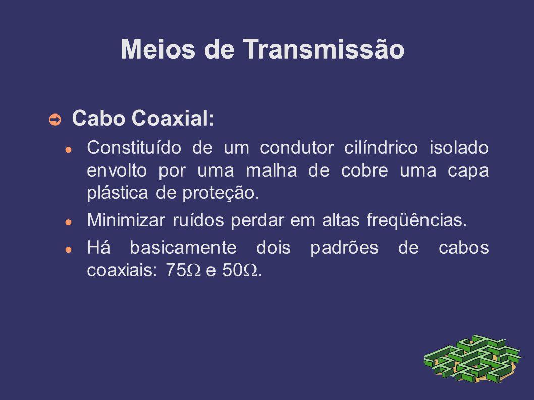 Meios de Transmissão Meios de Transmissão
