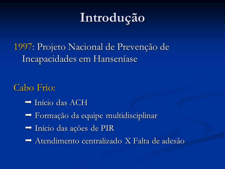 Introdução 1997: Projeto Nacional de Prevenção de Incapacidades em Hanseníase. Cabo Frio:  Início das ACH.