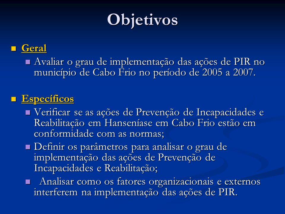 Objetivos Geral. Avaliar o grau de implementação das ações de PIR no município de Cabo Frio no período de 2005 a 2007.