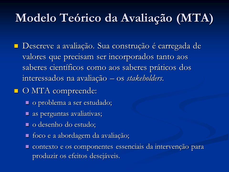 Modelo Teórico da Avaliação (MTA)