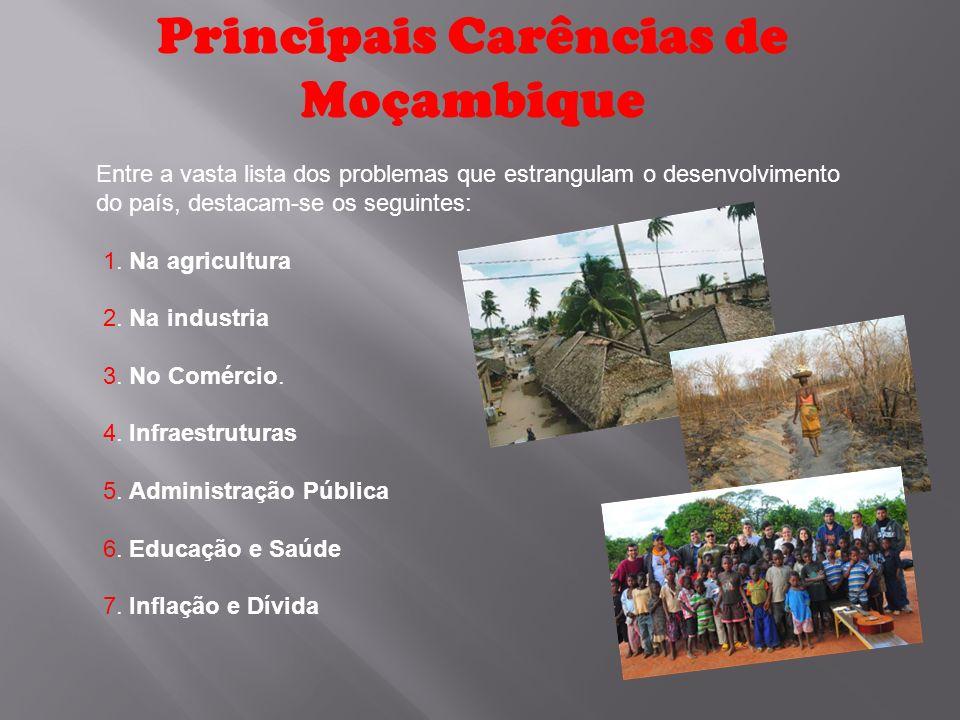Principais Carências de Moçambique