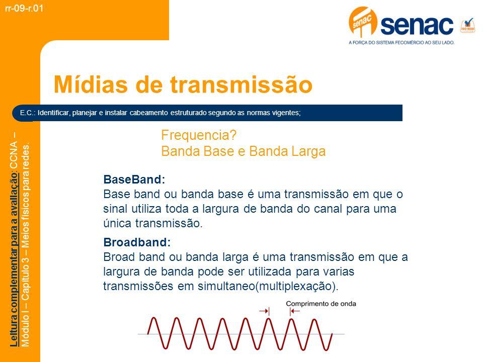 Mídias de transmissão Frequencia Banda Base e Banda Larga