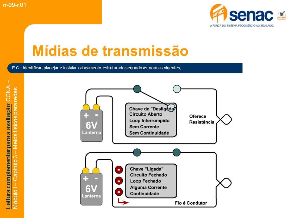 Mídias de transmissão rr-09-r.01