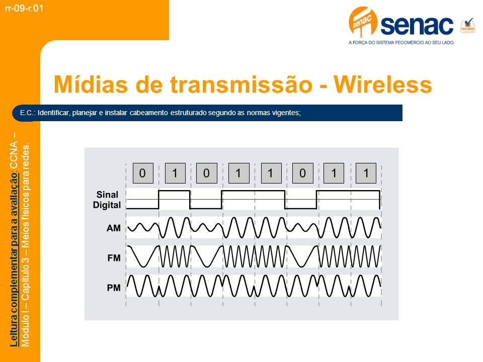 Mídias de transmissão - Wireless