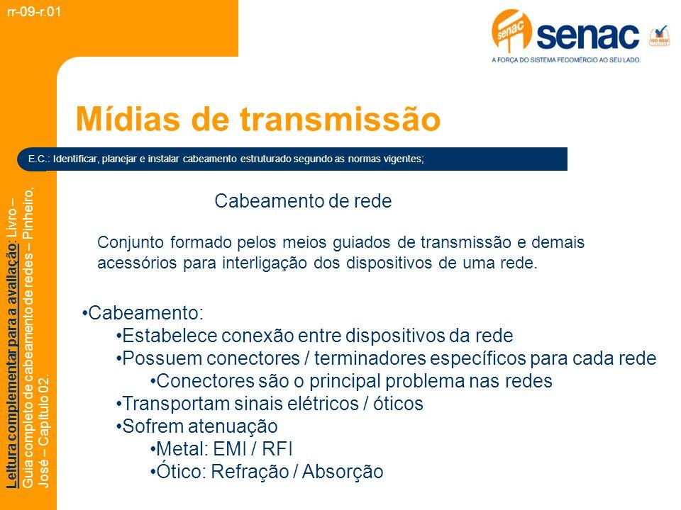 Mídias de transmissão Cabeamento de rede Cabeamento: