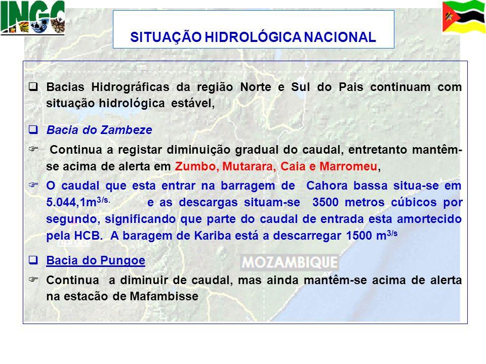 SITUAÇÃO HIDROLÓGICA NACIONAL