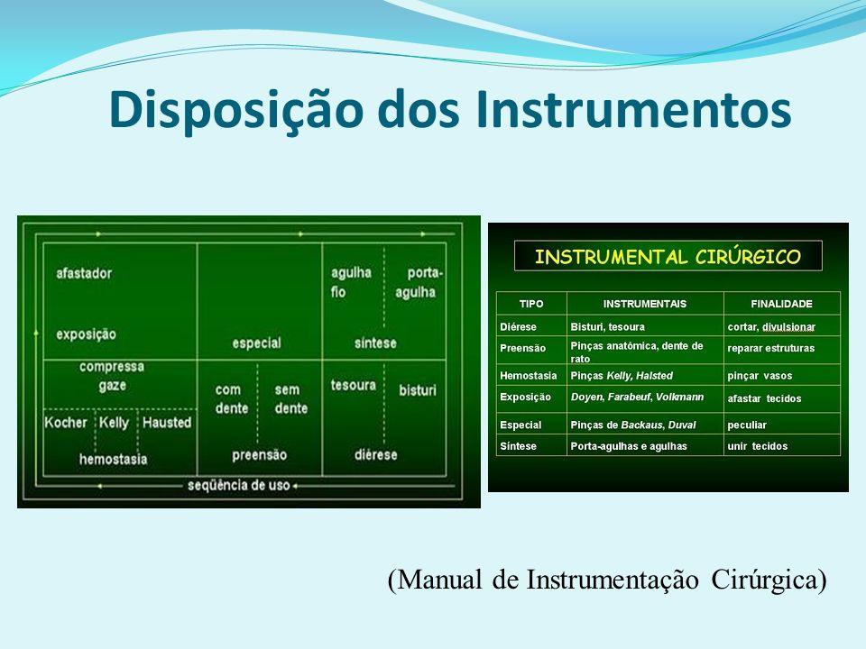 Disposição dos Instrumentos