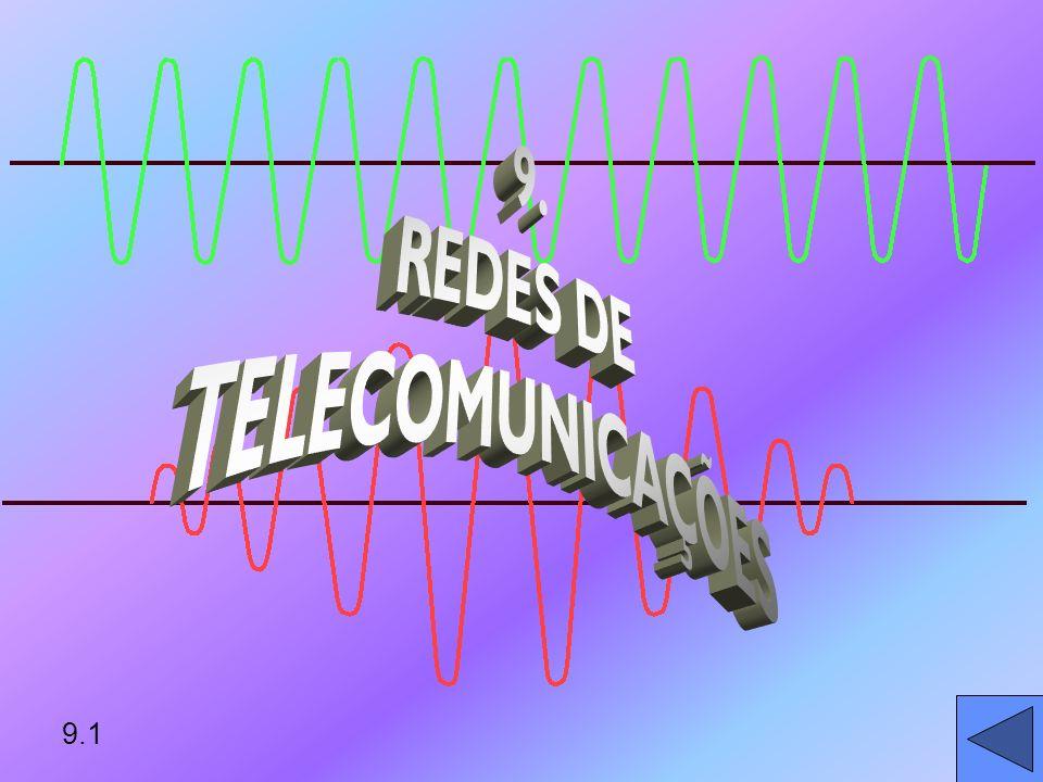 9. REDES DE TELECOMUNICAÇÕES