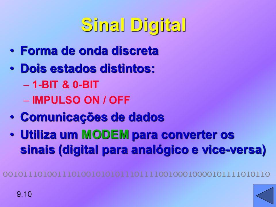 Sinal Digital Forma de onda discreta Dois estados distintos:
