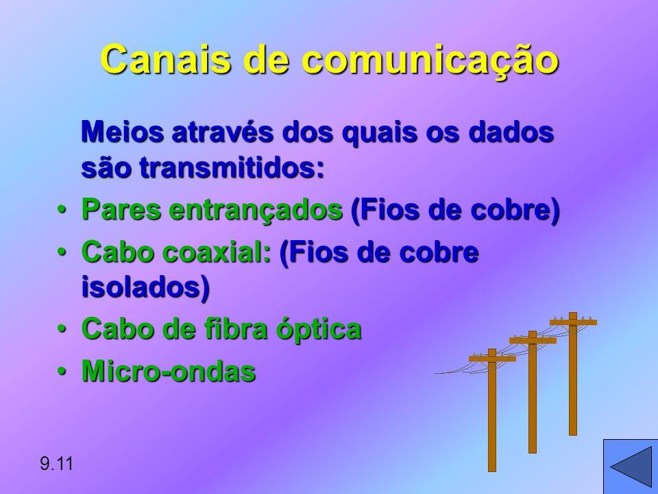 Canais de comunicação Meios através dos quais os dados são transmitidos: Pares entrançados (Fios de cobre)