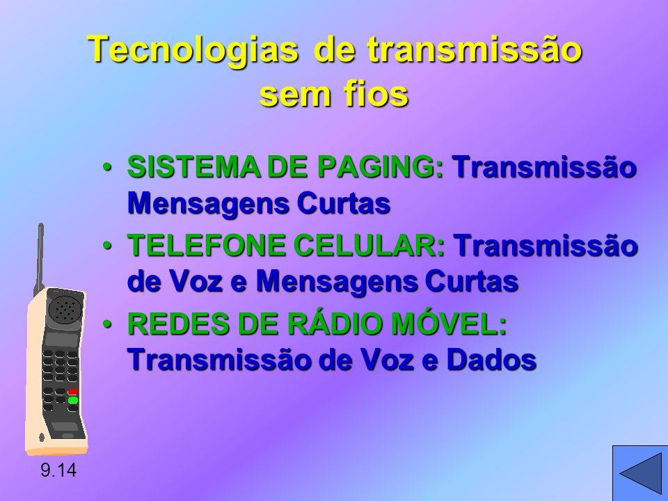 Tecnologias de transmissão sem fios