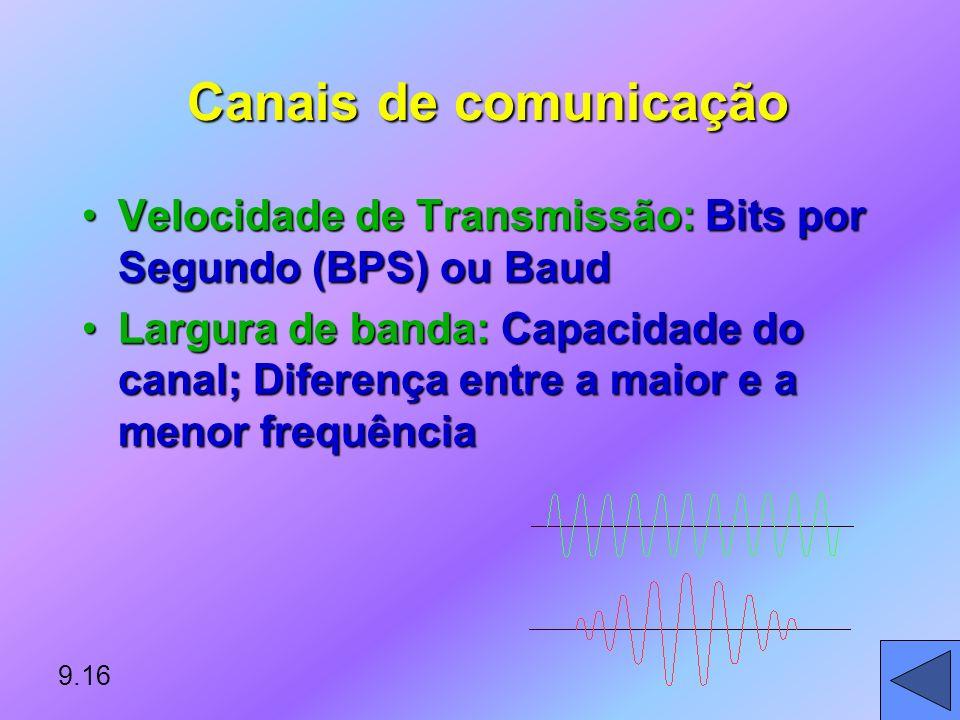 Canais de comunicação Velocidade de Transmissão: Bits por Segundo (BPS) ou Baud.