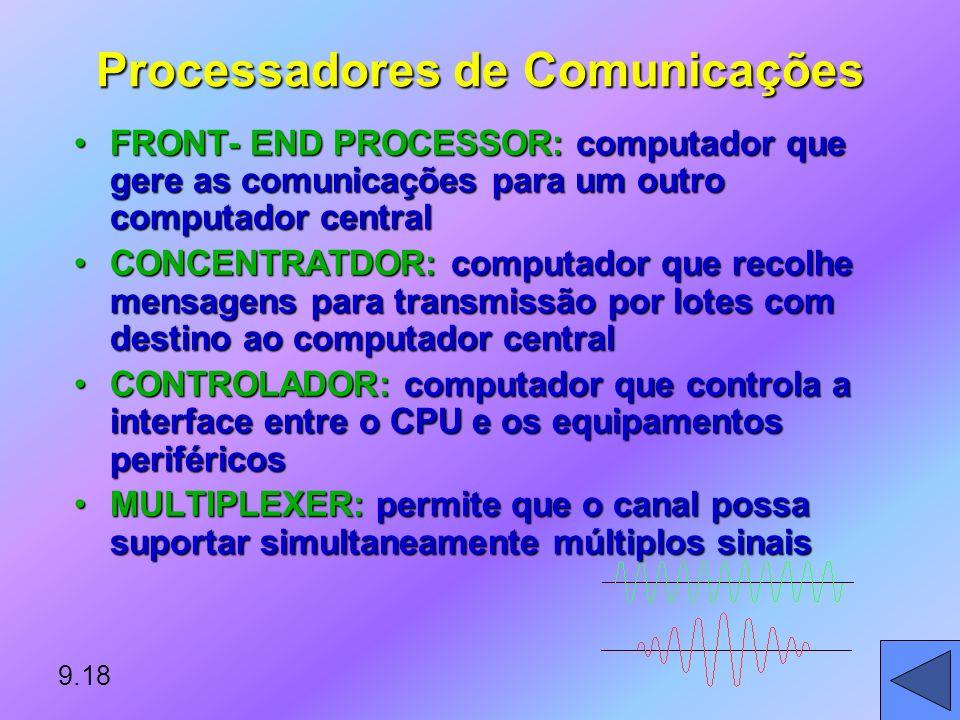 Processadores de Comunicações