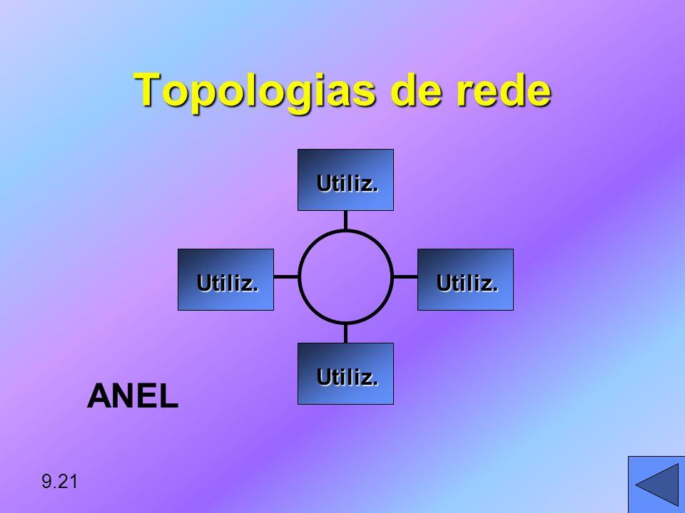 Topologias de rede ANEL Utiliz. 9.21