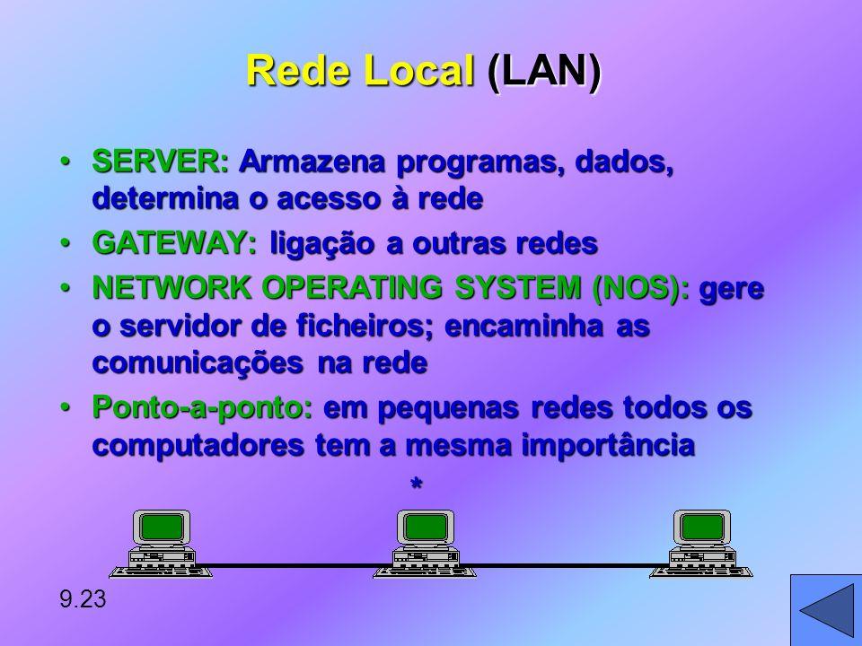 Rede Local (LAN) SERVER: Armazena programas, dados, determina o acesso à rede. GATEWAY: ligação a outras redes.