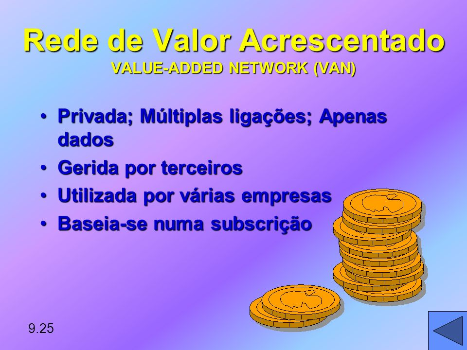 Rede de Valor Acrescentado VALUE-ADDED NETWORK (VAN)