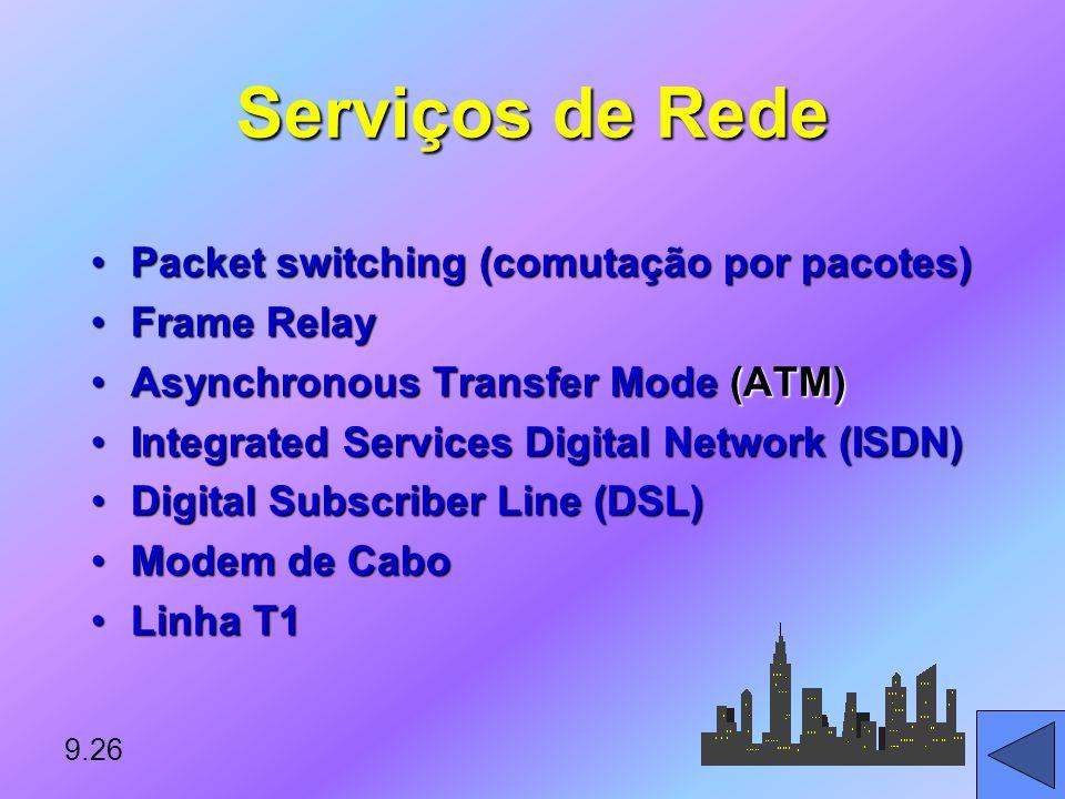Serviços de Rede Packet switching (comutação por pacotes) Frame Relay
