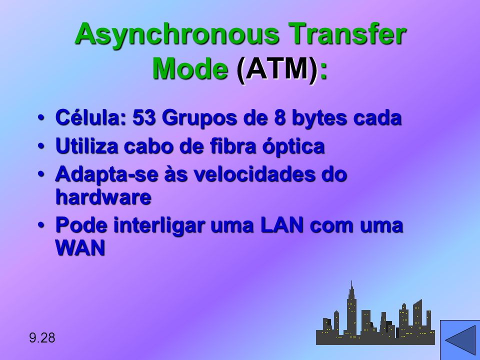 Asynchronous Transfer Mode (ATM):