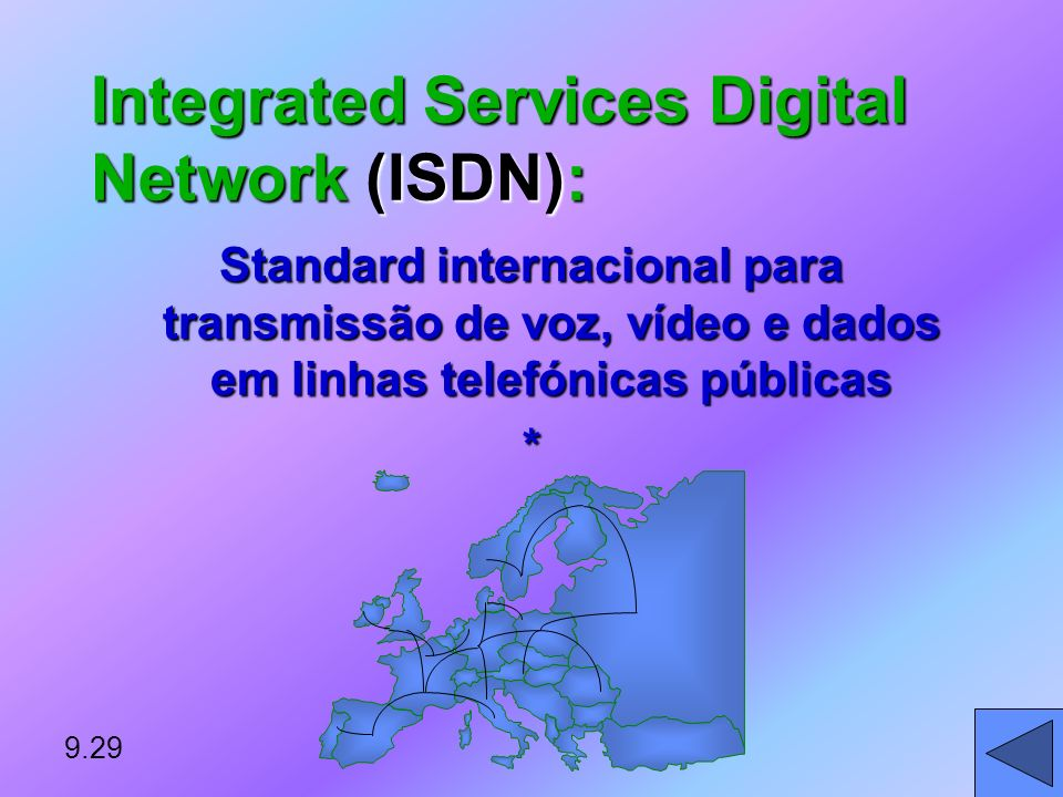 Integrated Services Digital Network (ISDN):