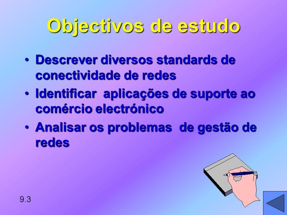 Objectivos de estudo Descrever diversos standards de conectividade de redes. Identificar aplicações de suporte ao comércio electrónico.