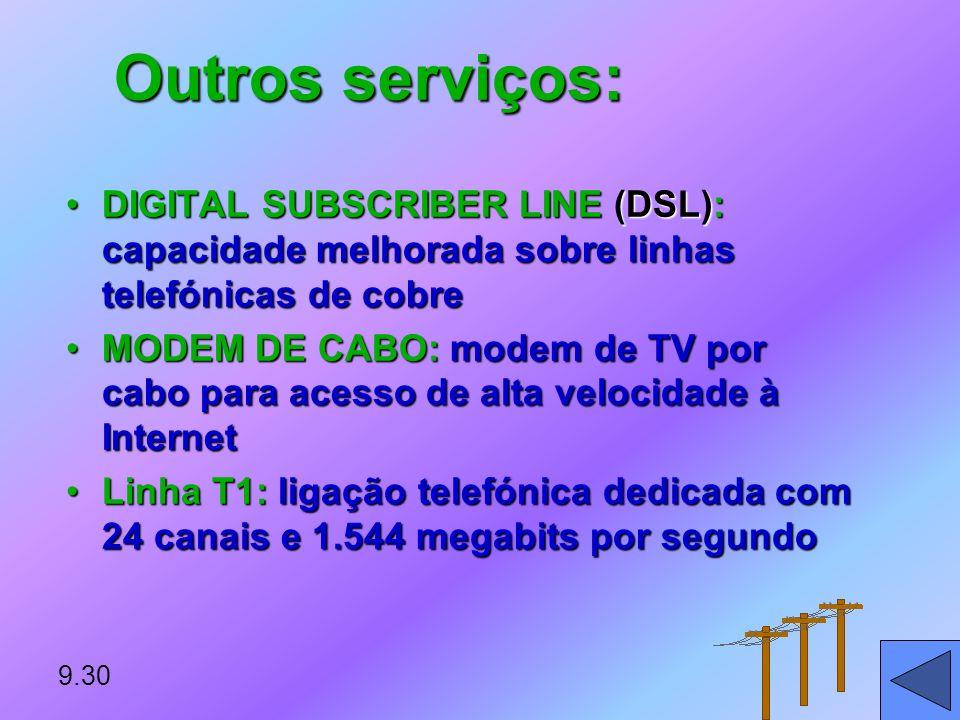Outros serviços: DIGITAL SUBSCRIBER LINE (DSL): capacidade melhorada sobre linhas telefónicas de cobre.