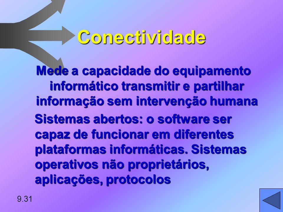 Conectividade Mede a capacidade do equipamento informático transmitir e partilhar informação sem intervenção humana.