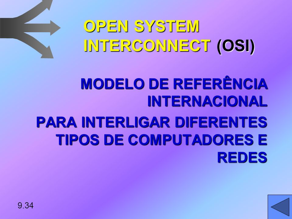 OPEN SYSTEM INTERCONNECT (OSI)